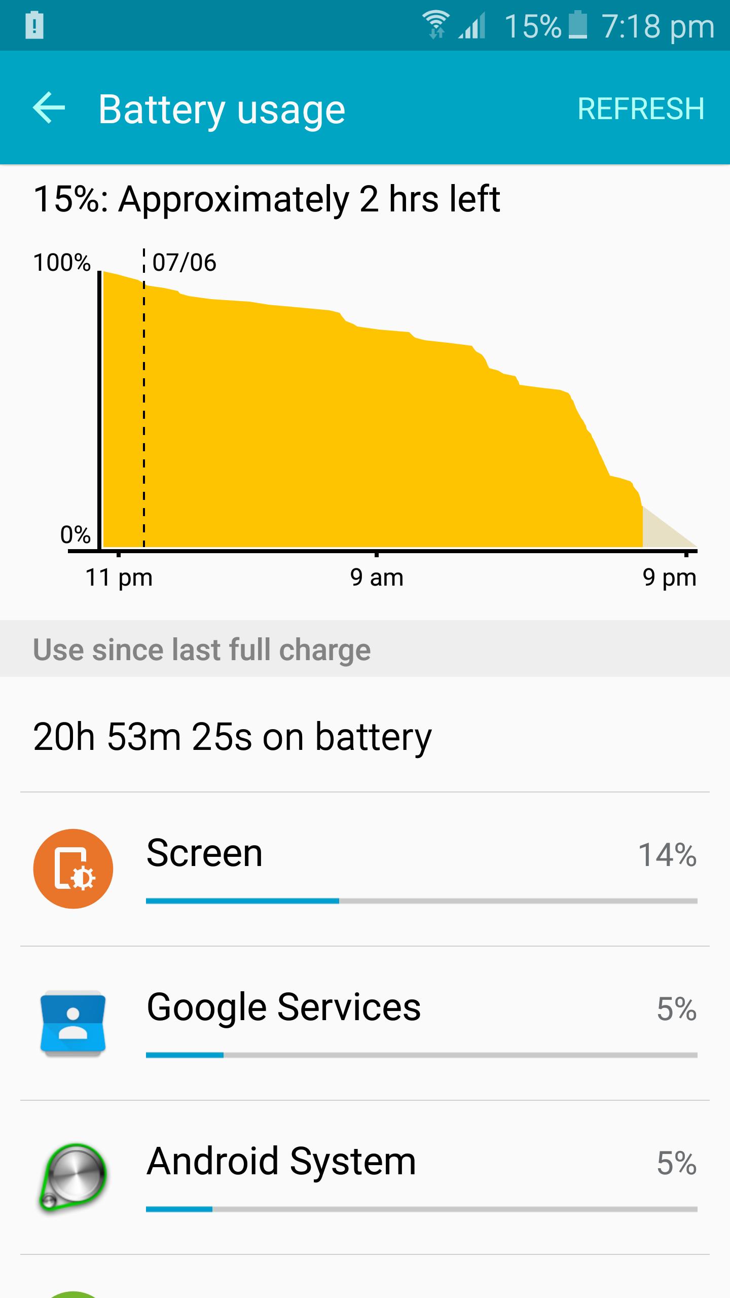 Samsung Galaxy S6 Battery Life - 1