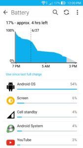 ASUS ZenFone 2 Battery Life - 1