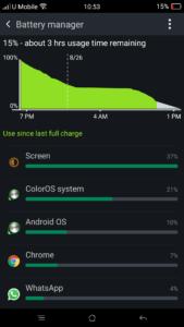 OPPO R7 Plus Battery Life_2