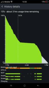 OPPO R7 Plus Battery Life_3