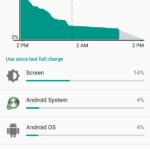 Google Nexus 6P by Huawei Battery Life_1