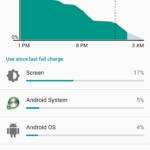 Google Nexus 6P by Huawei Battery Life_4