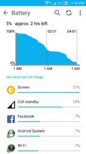 ASUS ZenFone Max Battery Life_1
