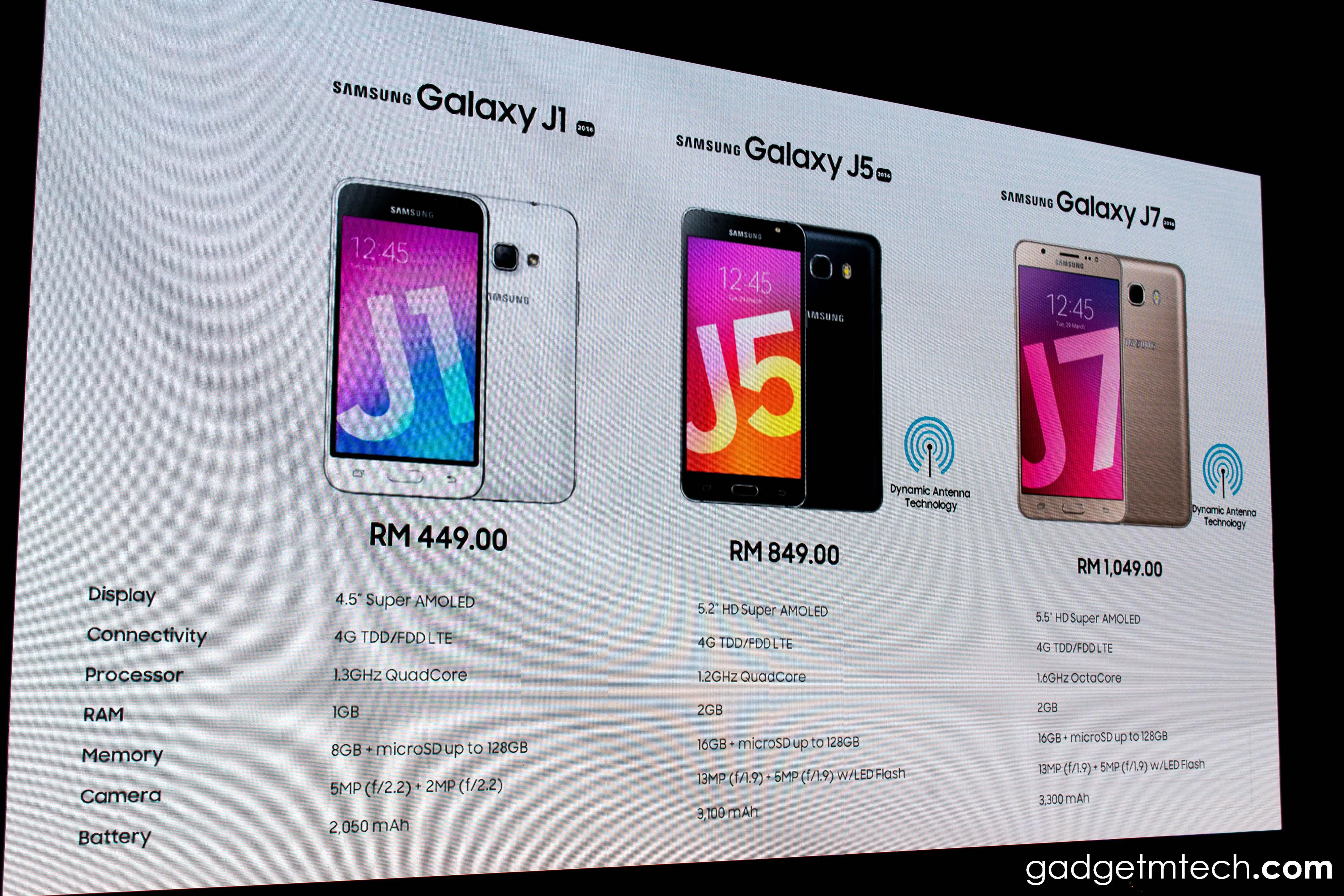 Samsung Galaxy J Series (2016) Price