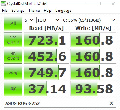 ASUS ROG G752 Review_CrystalDiskMark