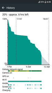 HTC 10 Battery Life_1