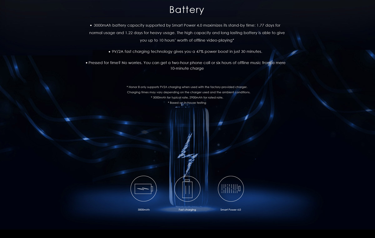 8 Reasons to Get an Honor 8 — 3,000mAh Battery with Fast Charging