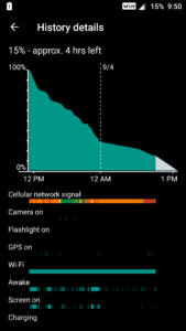 OnePlus 3 Battery Life_2