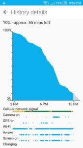 ASUS ZenFone 3 Battery Life_2