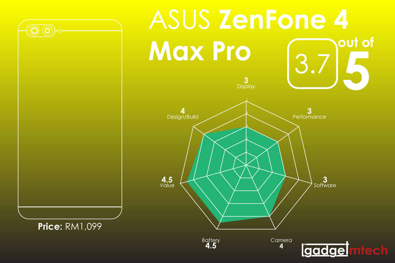 ASUS ZenFone 4 Max Pro Review_15